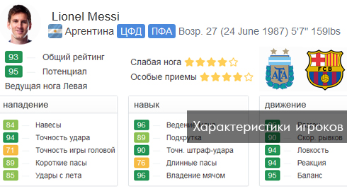 Месси характеристики футболистов